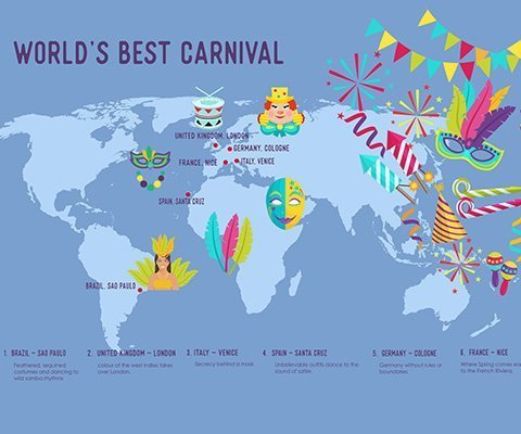 THE BEST CARNIVALS IN EUROPE + BRAZIL